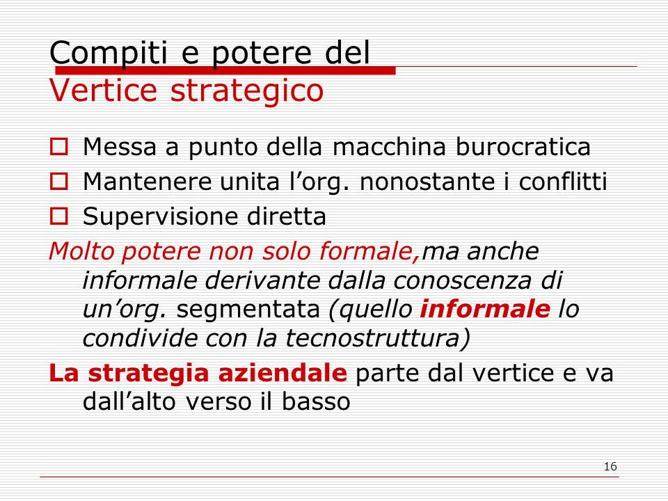 Compiti e potere del Vertice strategico