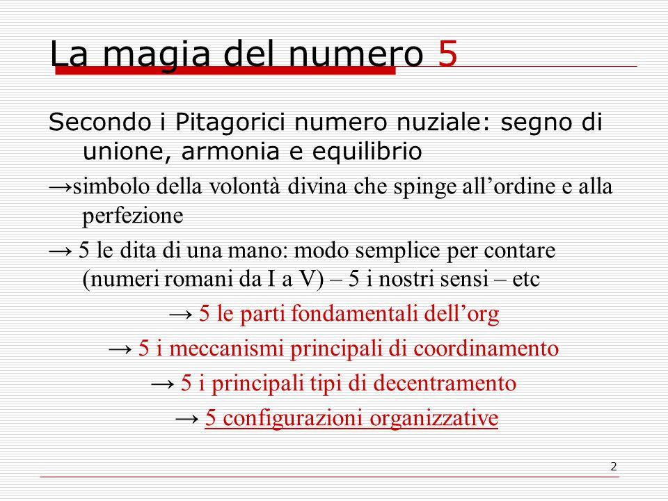 La magia del numero 5 Secondo i Pitagorici numero nuziale: segno di unione, armonia e equilibrio.