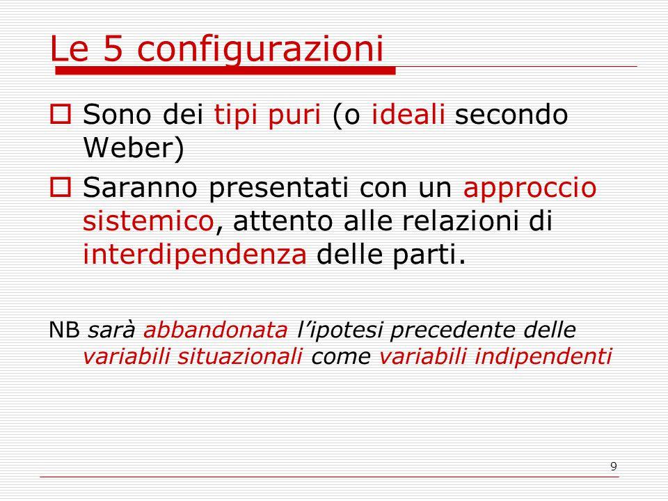 Le 5 configurazioni Sono dei tipi puri (o ideali secondo Weber)