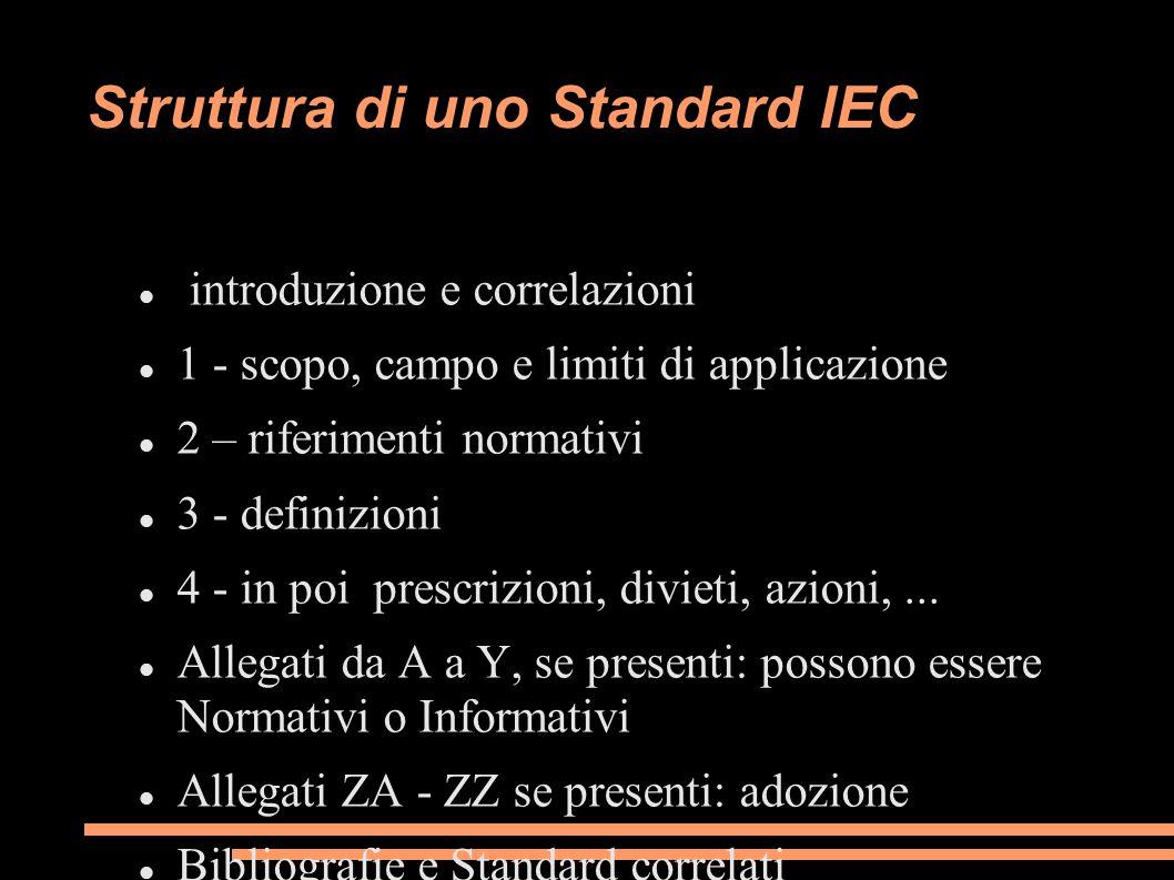 Struttura di uno Standard IEC