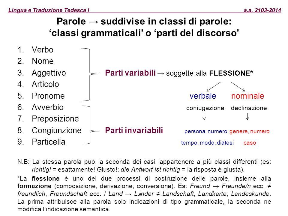 Parole → suddivise in classi di parole: 'classi grammaticali' o 'parti del discorso'
