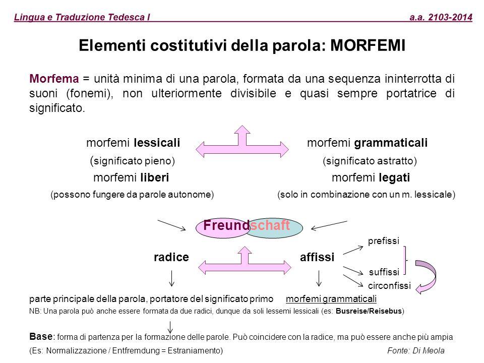 Elementi costitutivi della parola: MORFEMI