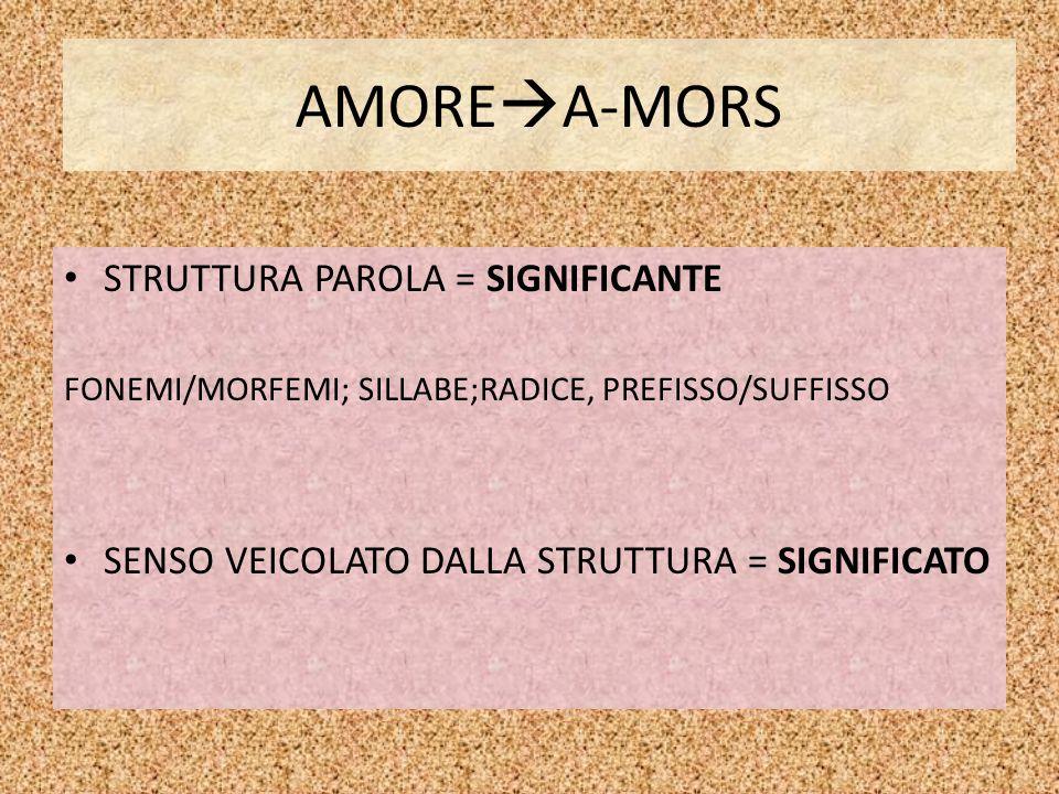 AMOREA-MORS STRUTTURA PAROLA = SIGNIFICANTE