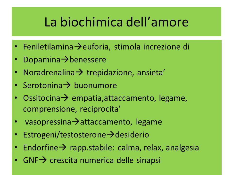 La biochimica dell'amore