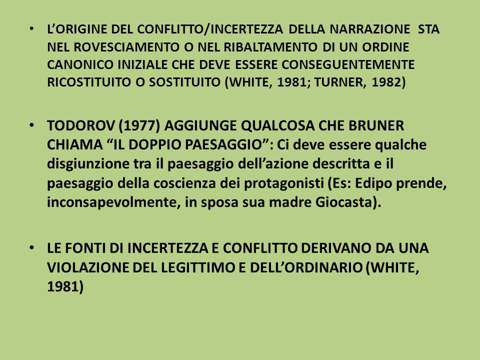 L'ORIGINE DEL CONFLITTO/INCERTEZZA DELLA NARRAZIONE STA NEL ROVESCIAMENTO O NEL RIBALTAMENTO DI UN ORDINE CANONICO INIZIALE CHE DEVE ESSERE CONSEGUENTEMENTE RICOSTITUITO O SOSTITUITO (WHITE, 1981; TURNER, 1982)
