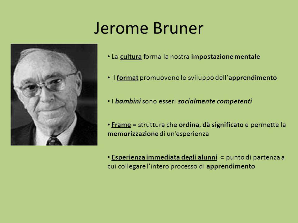 Jerome Bruner La cultura forma la nostra impostazione mentale