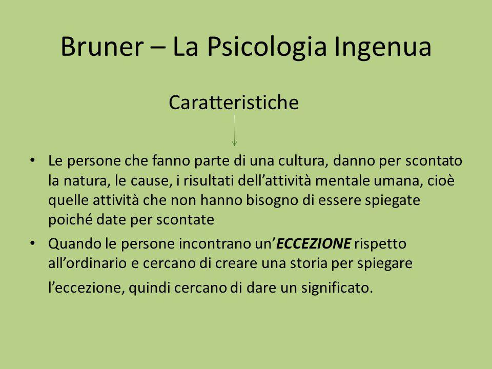 Bruner – La Psicologia Ingenua