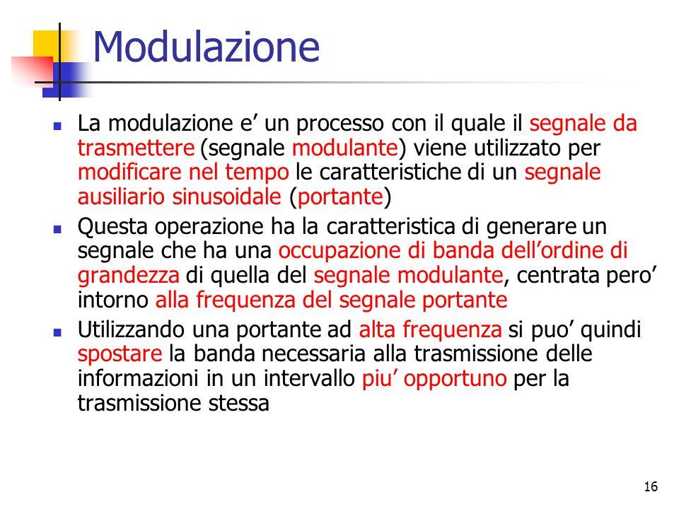 Modulazione