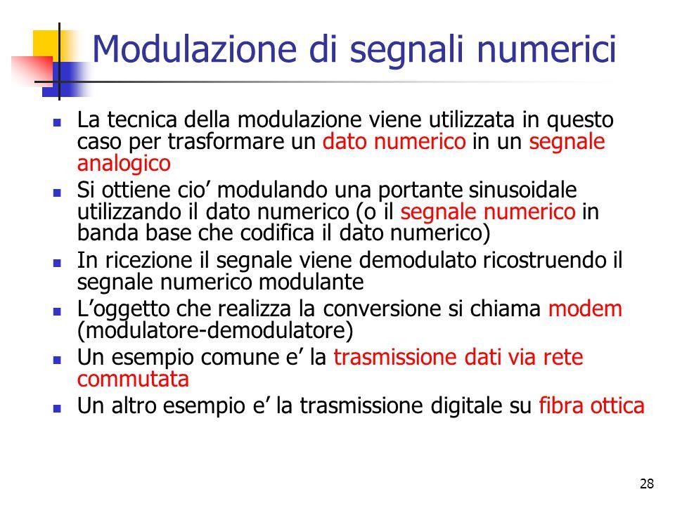 Modulazione di segnali numerici