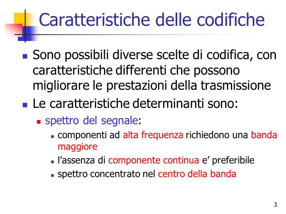 Caratteristiche delle codifiche