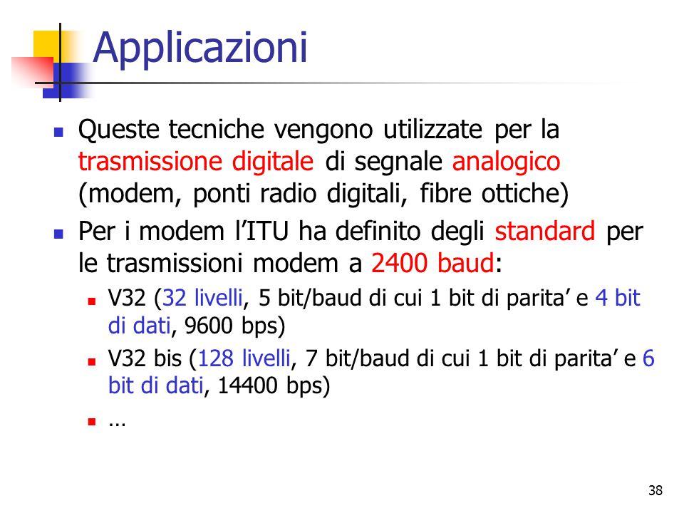 Applicazioni Queste tecniche vengono utilizzate per la trasmissione digitale di segnale analogico (modem, ponti radio digitali, fibre ottiche)