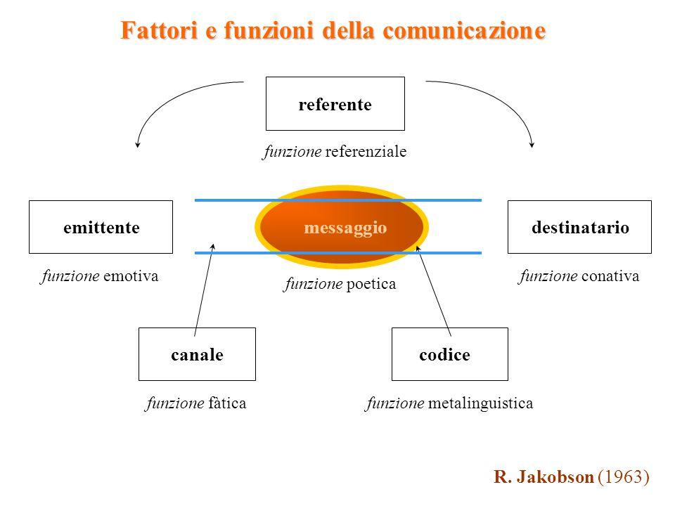 Fattori e funzioni della comunicazione
