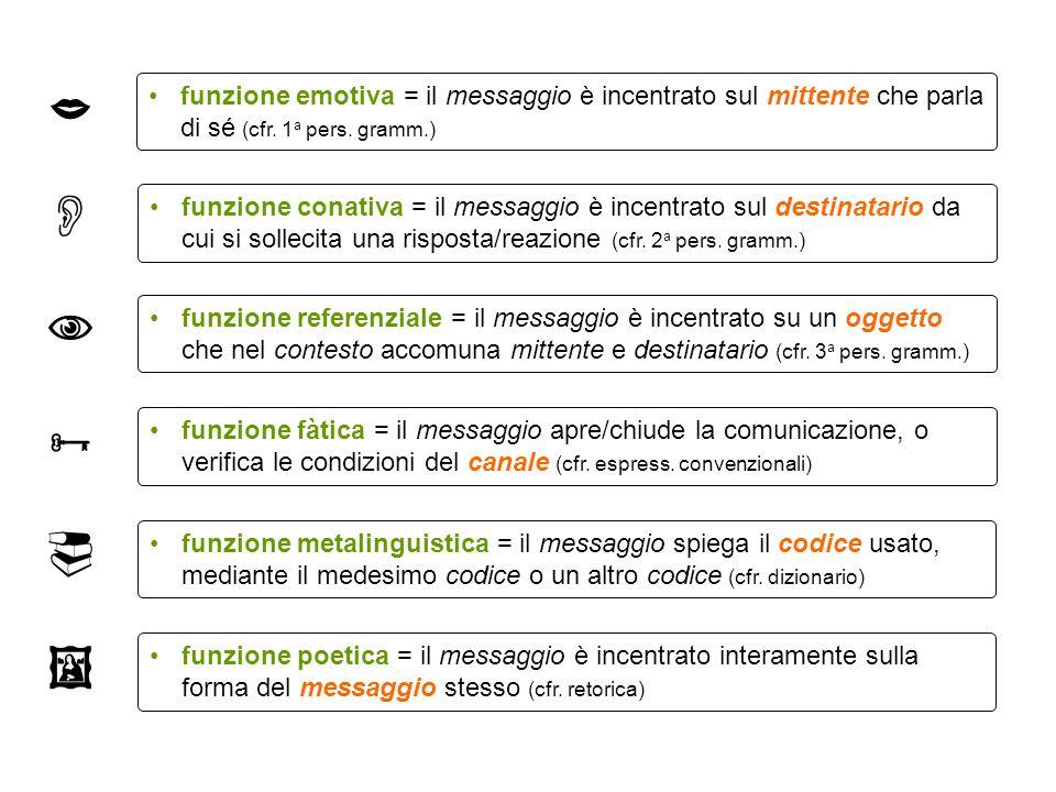  funzione emotiva = il messaggio è incentrato sul mittente che parla di sé (cfr. 1a pers. gramm.) 