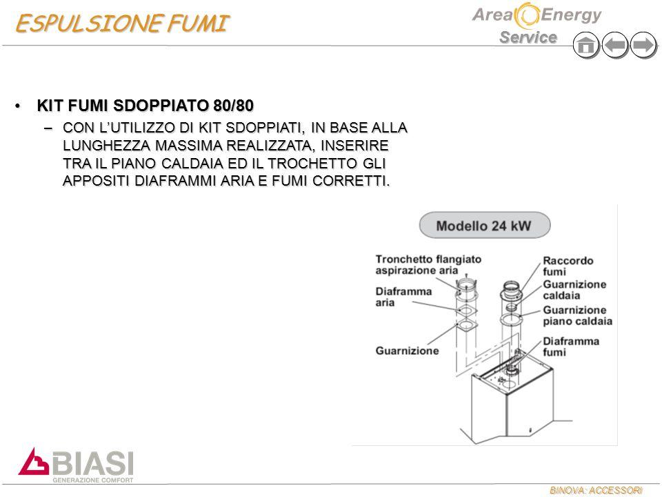 ESPULSIONE FUMI KIT FUMI SDOPPIATO 80/80