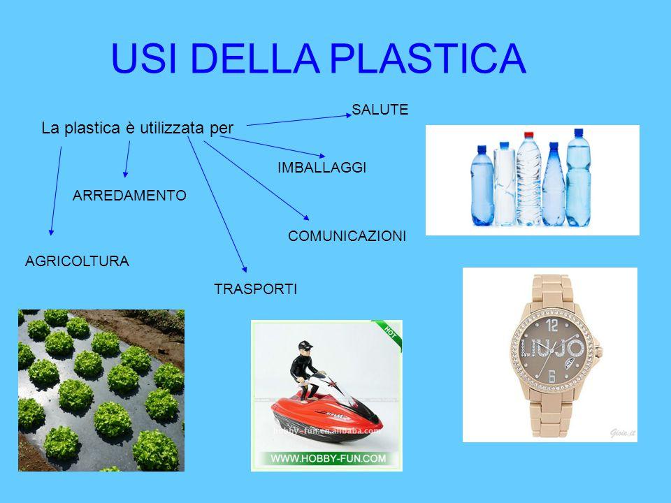 USI DELLA PLASTICA La plastica è utilizzata per SALUTE IMBALLAGGI