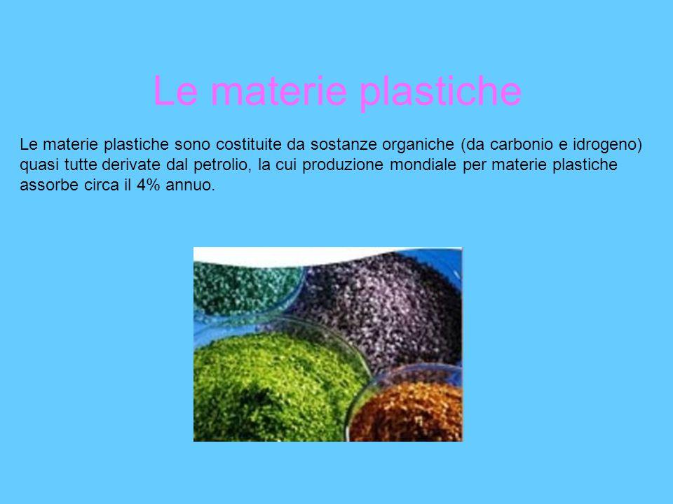 Le materie plastiche Le materie plastiche sono costituite da sostanze organiche (da carbonio e idrogeno)