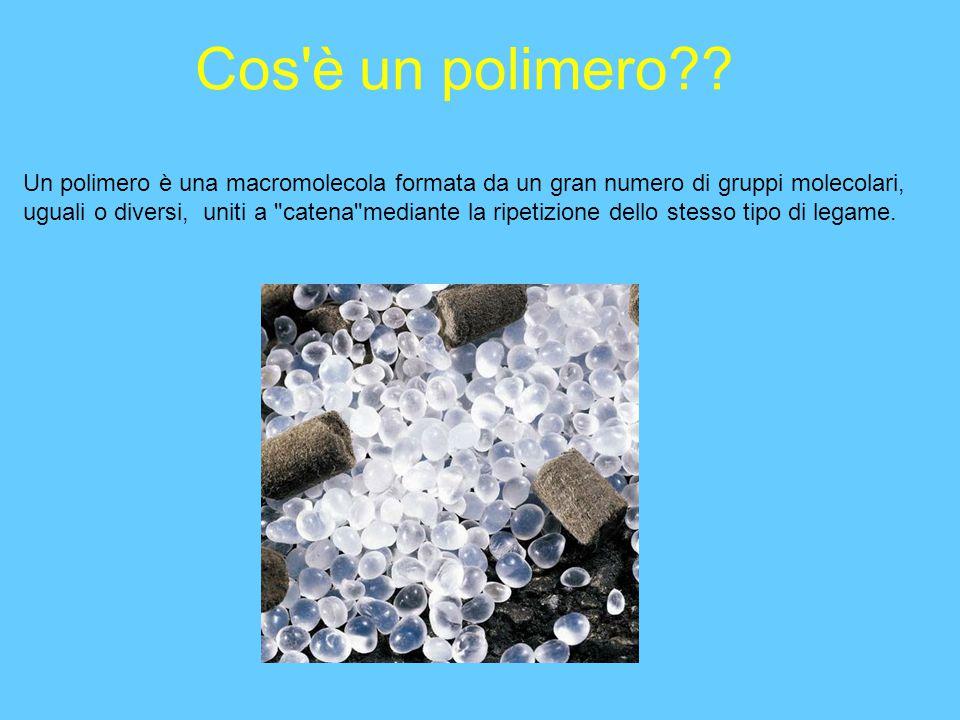 Cos è un polimero