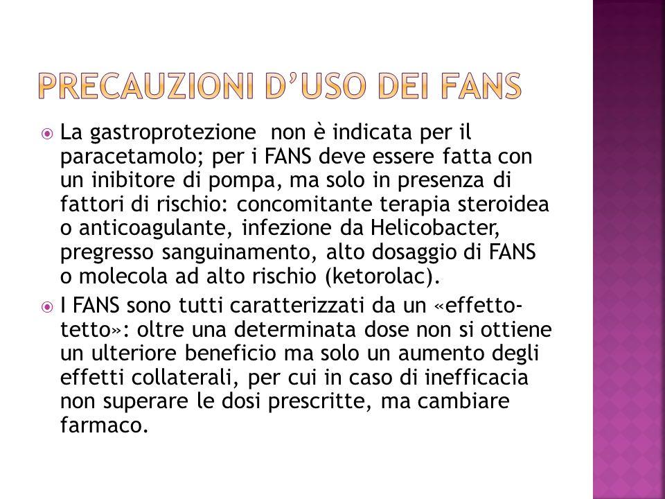 Precauzioni d'Uso dei fans