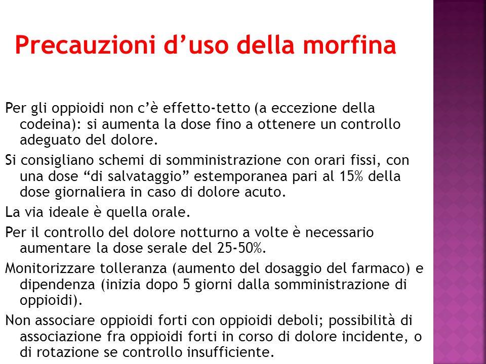 Precauzioni d'uso della morfina