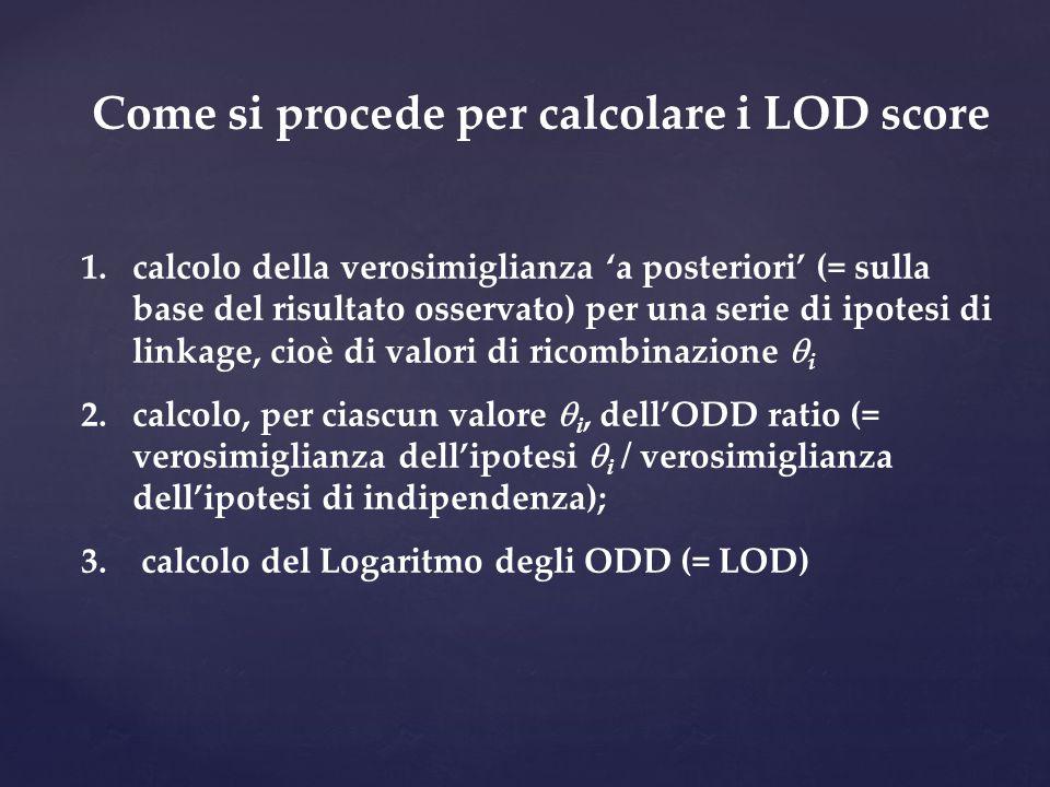 Come si procede per calcolare i LOD score