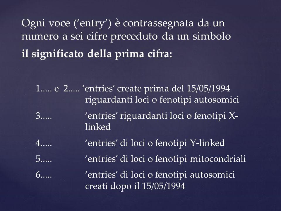 il significato della prima cifra:
