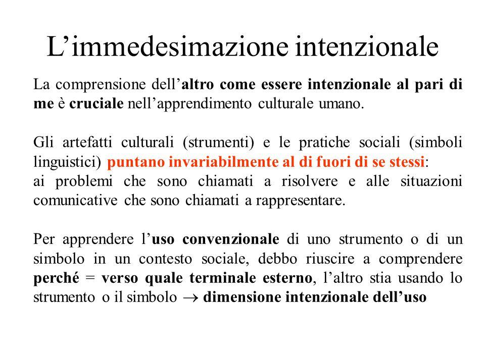 L'immedesimazione intenzionale