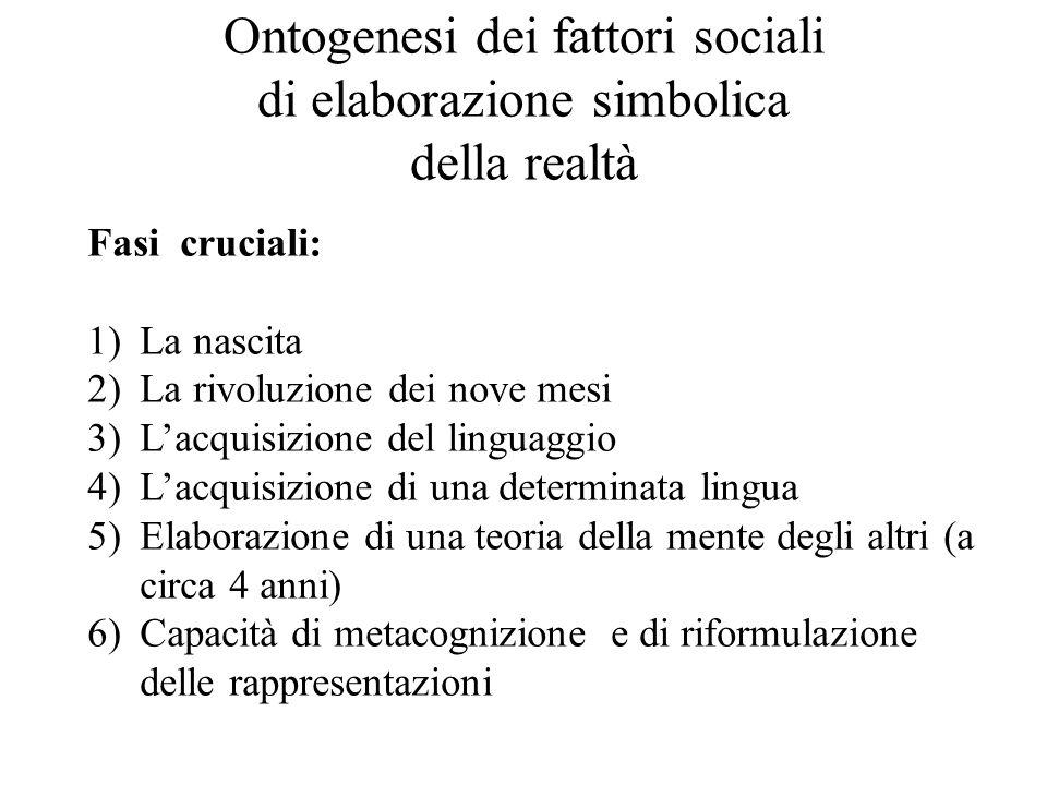 Ontogenesi dei fattori sociali di elaborazione simbolica della realtà