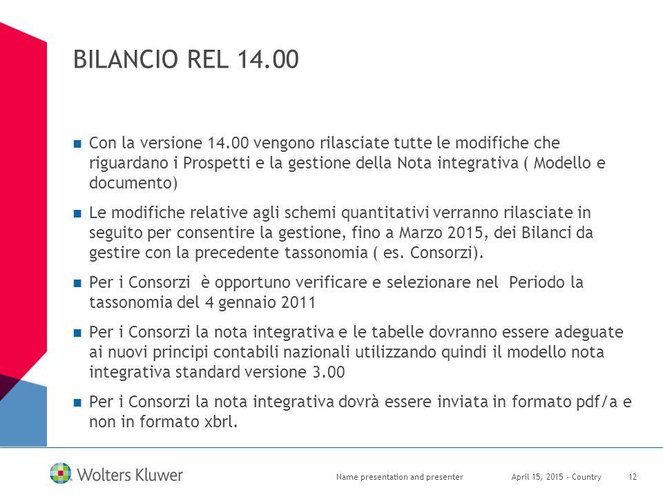 BILANCIO REL 14.00
