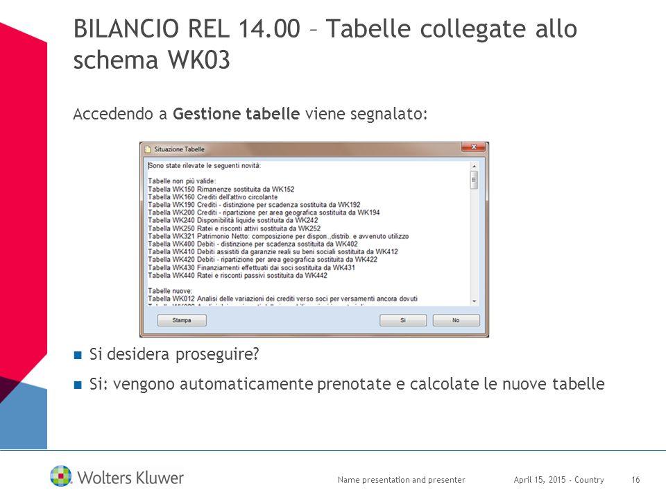 BILANCIO REL 14.00 – Tabelle collegate allo schema WK03