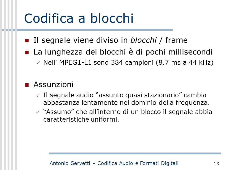 Codifica a blocchi Il segnale viene diviso in blocchi / frame