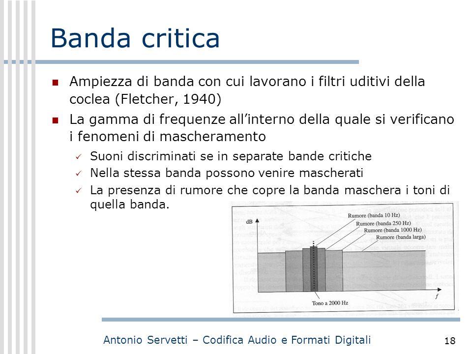 Banda critica Ampiezza di banda con cui lavorano i filtri uditivi della coclea (Fletcher, 1940)