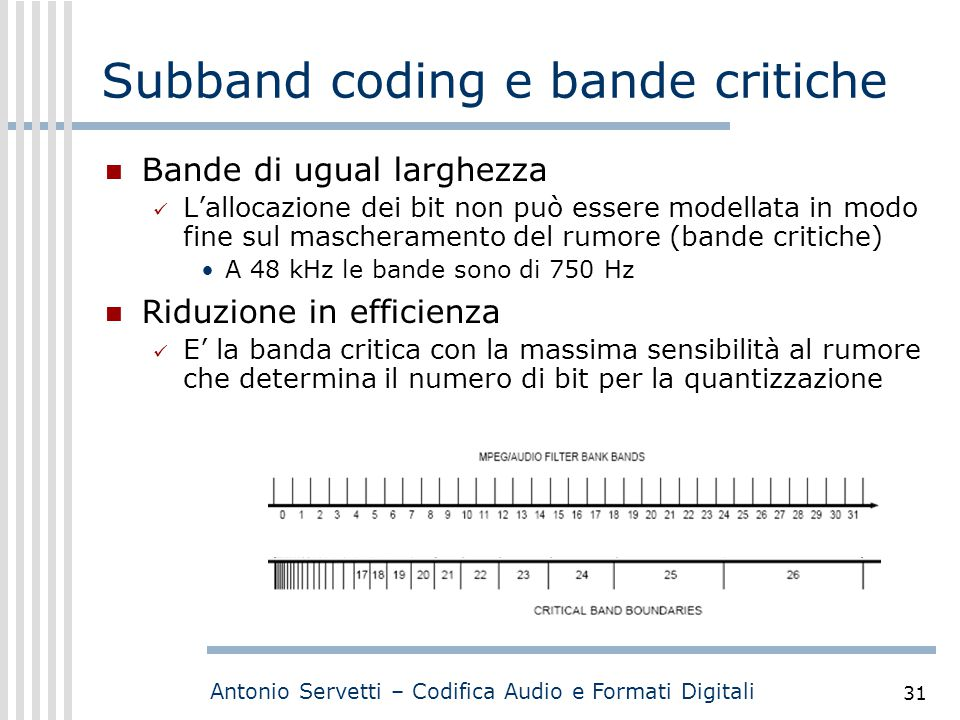 Subband coding e bande critiche