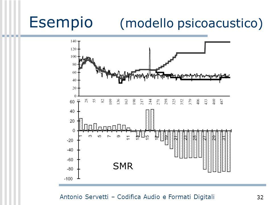 Esempio (modello psicoacustico)