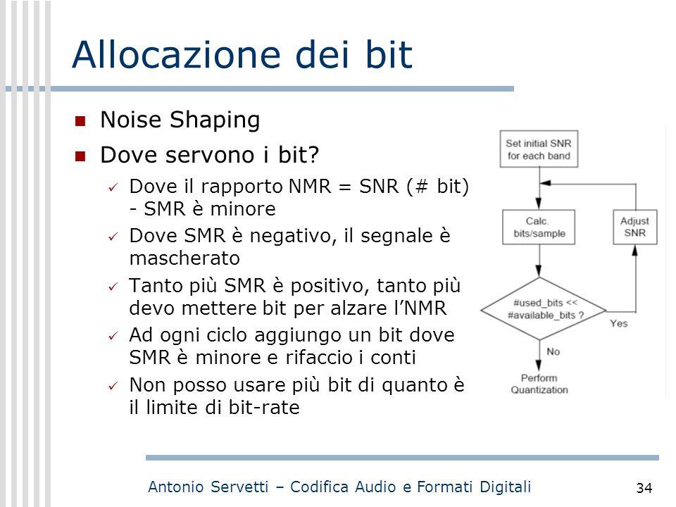 Allocazione dei bit Noise Shaping Dove servono i bit