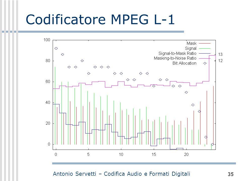 Codificatore MPEG L-1 Antonio Servetti – Codifica Audio e Formati Digitali