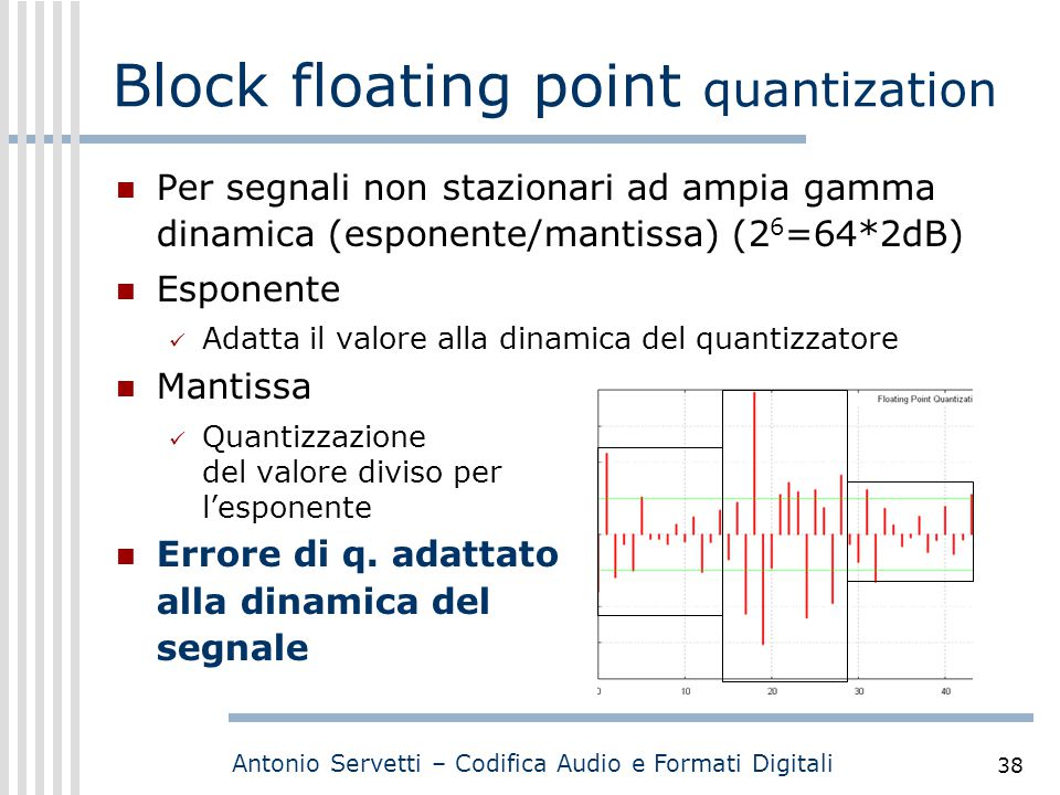 Block floating point quantization