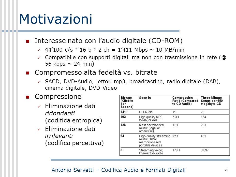 Motivazioni Interesse nato con l'audio digitale (CD-ROM)
