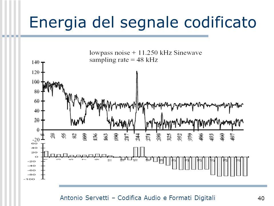 Energia del segnale codificato