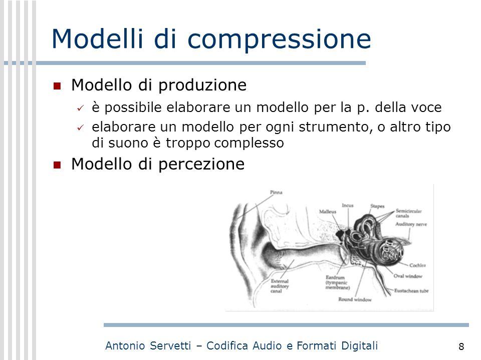 Modelli di compressione