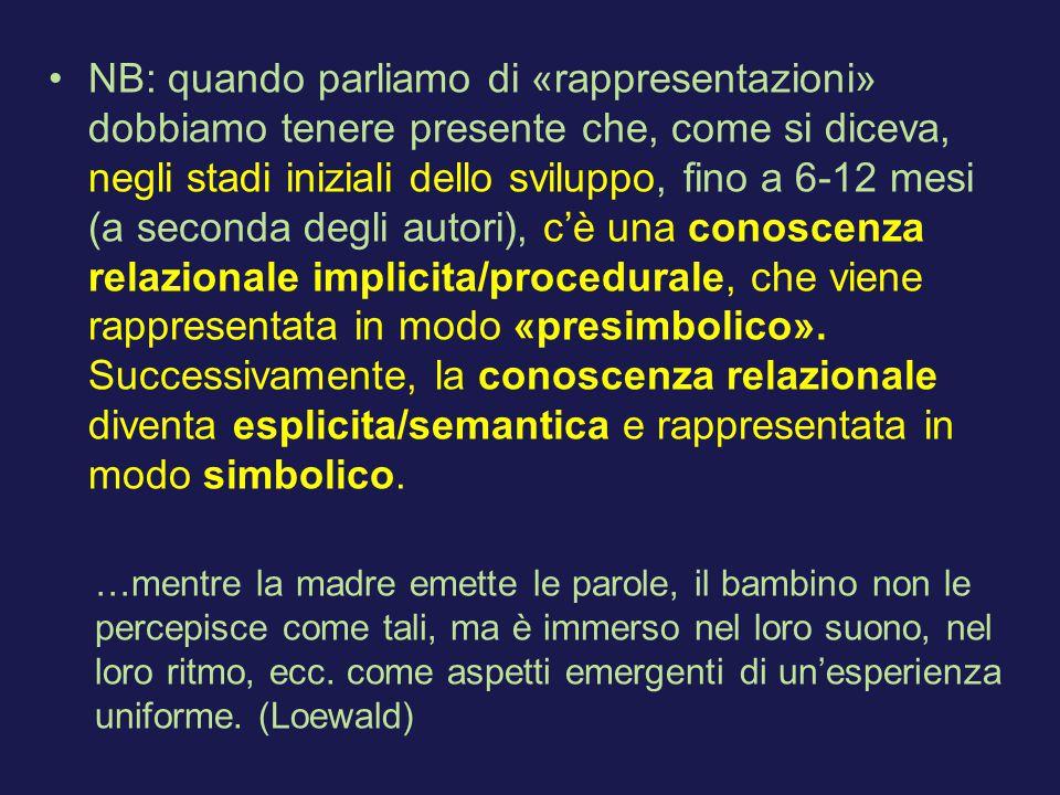 NB: quando parliamo di «rappresentazioni» dobbiamo tenere presente che, come si diceva, negli stadi iniziali dello sviluppo, fino a 6-12 mesi (a seconda degli autori), c'è una conoscenza relazionale implicita/procedurale, che viene rappresentata in modo «presimbolico». Successivamente, la conoscenza relazionale diventa esplicita/semantica e rappresentata in modo simbolico.