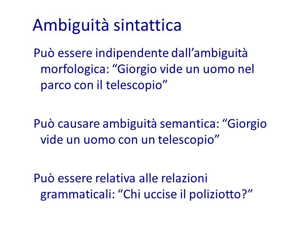 Ambiguità sintattica Può essere indipendente dall'ambiguità morfologica: Giorgio vide un uomo nel parco con il telescopio