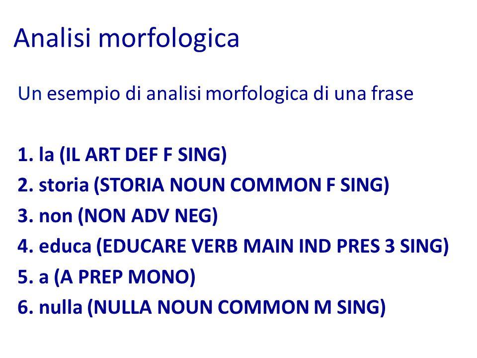 Analisi morfologica Un esempio di analisi morfologica di una frase