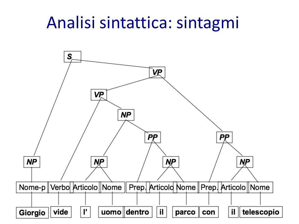 Analisi sintattica: sintagmi