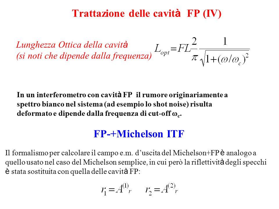 Trattazione delle cavità FP (IV)