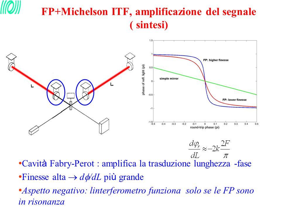 FP+Michelson ITF, amplificazione del segnale ( sintesi)