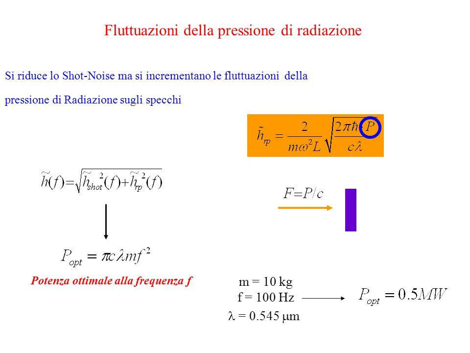 Fluttuazioni della pressione di radiazione