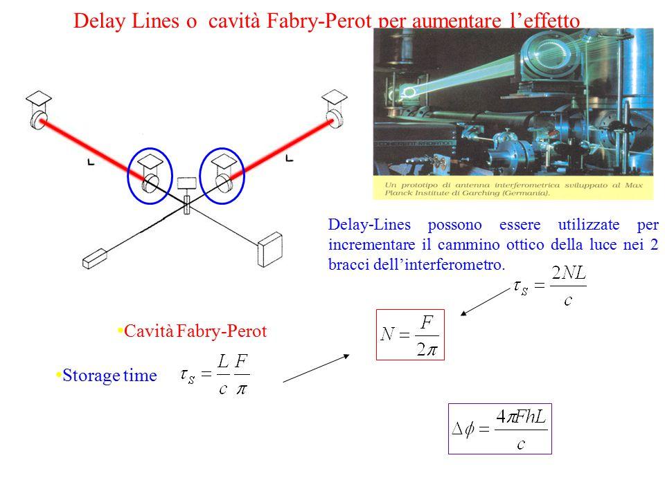 Delay Lines o cavità Fabry-Perot per aumentare l'effetto