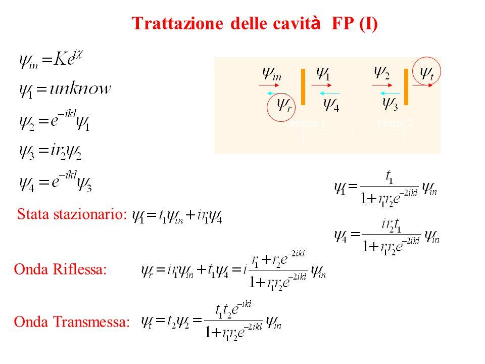 Trattazione delle cavità FP (I)