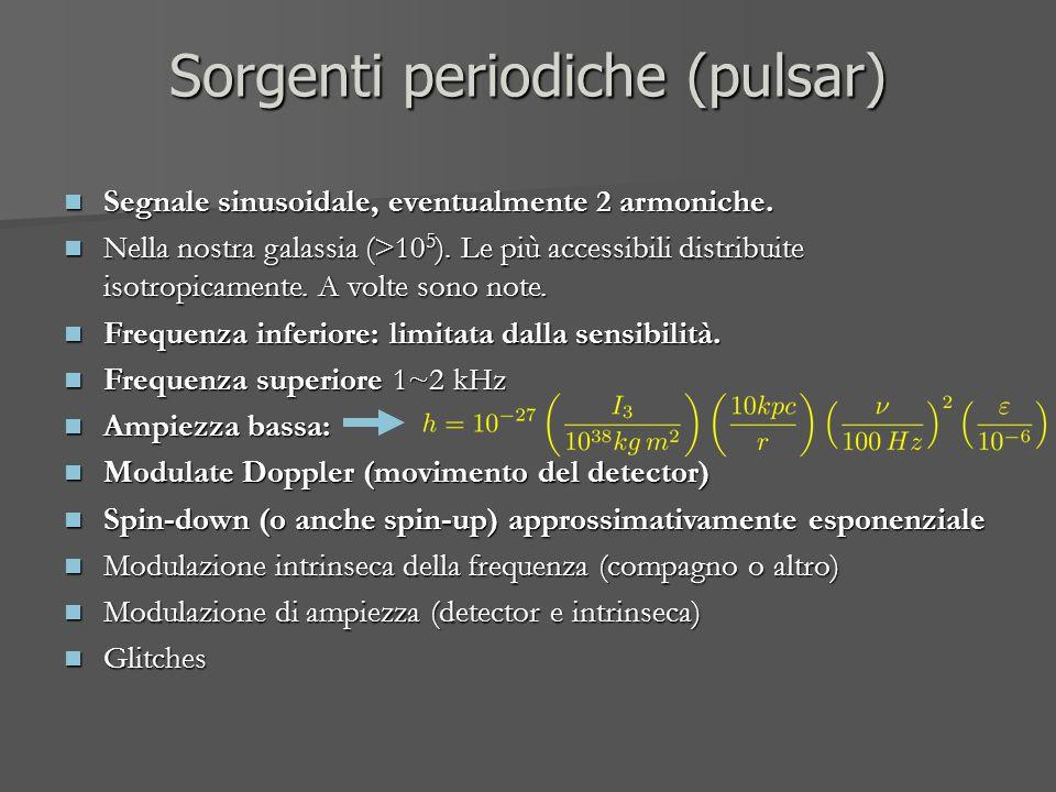 Sorgenti periodiche (pulsar)