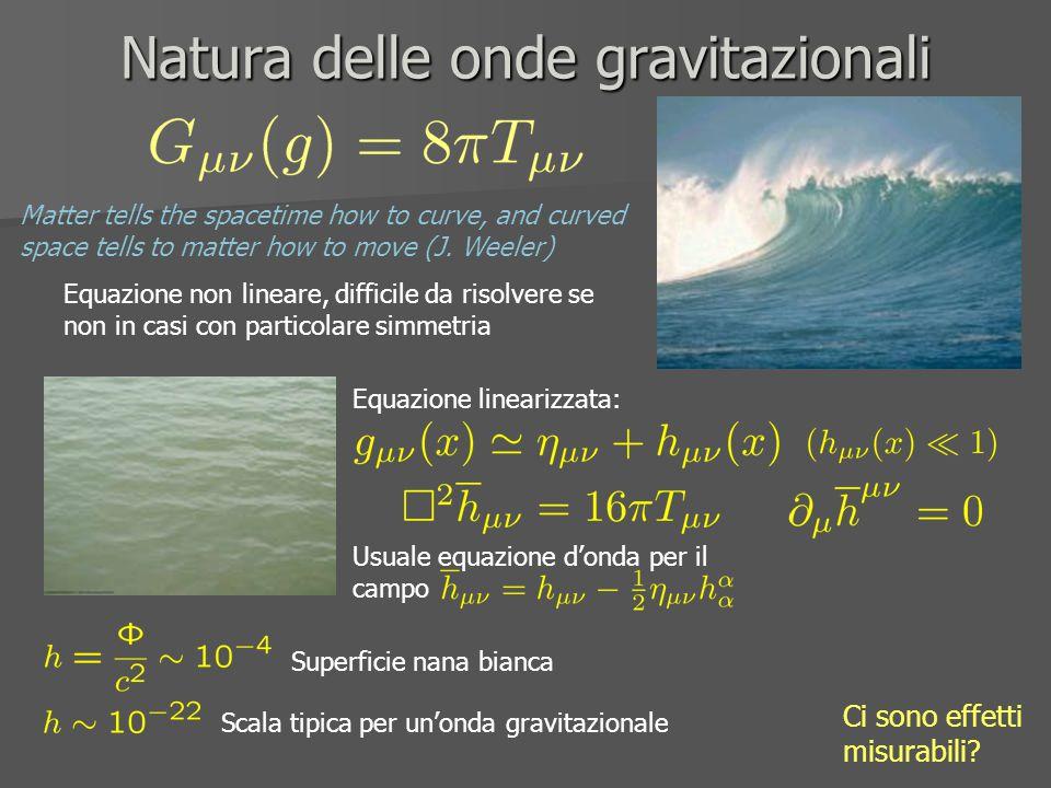 Natura delle onde gravitazionali